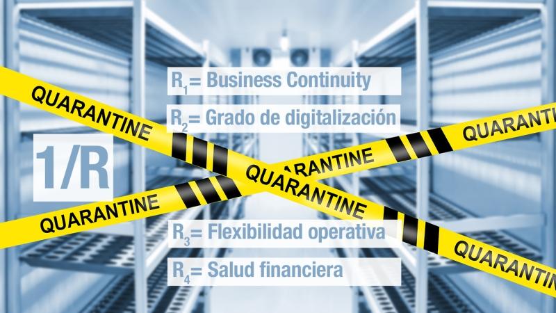 Supply Chain: ¿Sobrevivirá tu empresa al 2020? ¿Cuál es el Factor 1/R de tuorganización?